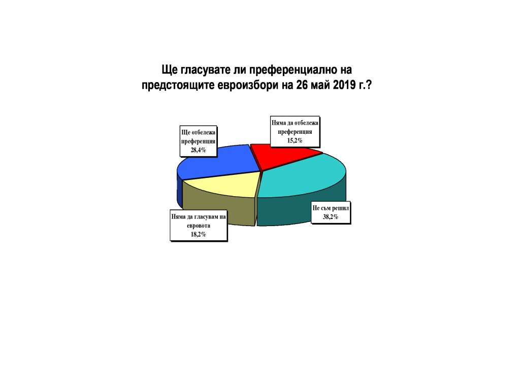This image has an empty alt attribute; its file name is chart11-1024x724.jpg